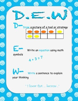 D.E.W. Strategy Poster