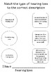 DHH Self- Advocacy Booklet (3-5)