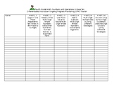 DI: Ongoing Progress Monitoring Tracker 4th Grade Numbers
