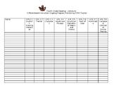 DI:  Ongoing Progress Monitoring Tracker Literature