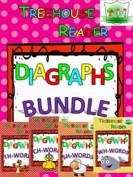DIAGRAPH READER BUNDLE
