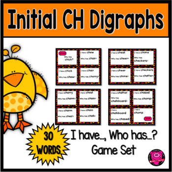 Digraphs with CH Game Set