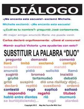 Dialogue NO MORE SAID WHEN CHARACTERS TALK! in Spanish (Dialogo)