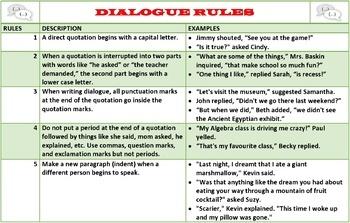 DIALOGUE WRITING RULES: HANDOUT