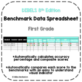 DIBELS 8 Benchmark Data Spreadsheet with Built-In Formulas - 1st Grade