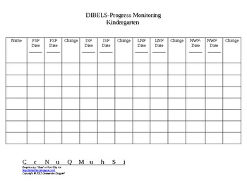 DIBELS Data Collection and Review