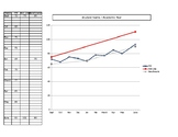 DIBELS Data Graph