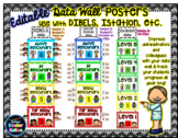EDITABLE Data Wall Posters: DIBELS, iStation, and Letter & Number Recognition