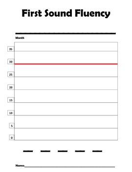 DIBELS First Sound Fluency (FSF) Student Tracker