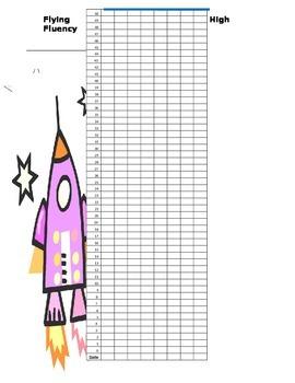 DIBELS Fluency Graph 1-50wpm