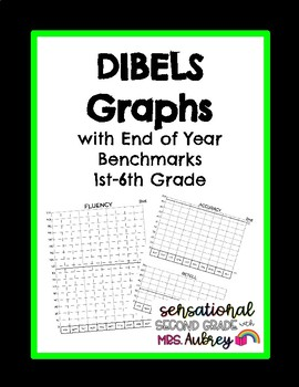 DIBELS Graphs for the School Year with End of Year Benchmarks- 1st-6th