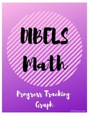 DIBELS Math Assessment - Student Progress Tracking Graph -
