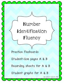 DIBELS Math Progress Monitoring Pages