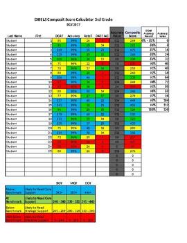 DIBELS Next Composite Score Calculator 4th Grade