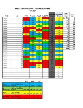 DIBELS Next Composite Score Calculator 5th Grade