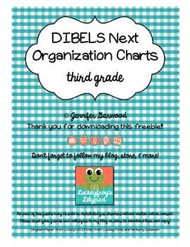 DIBELS Next Organization Charts for 3rd Grade