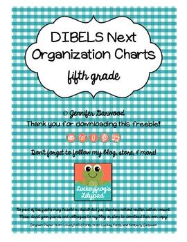 DIBELS Next Organization Charts for 5th Grade