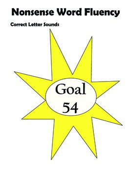 DIBELS Nonsense Word Fluency correct letter sounds (NWF-cls) Student Tracker
