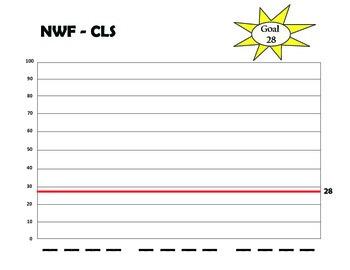 DIBELS Nonsense Word - NWF Kindergarten grade student tracker