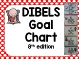 DIBELS Oral Reading Fluency Goal Chart