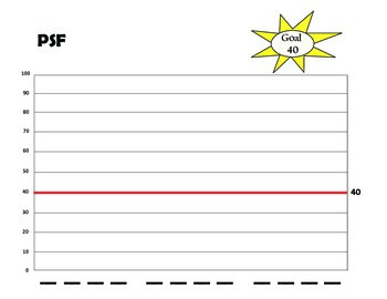 DIBELS Phoneme Segmentation (PSF) Student Tracker