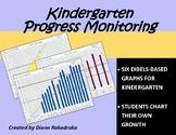 DIBELS Progress Monitoring Graphs for Kindergarten