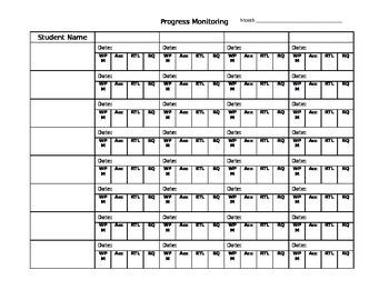 DIBELS Progress Monitoring recording sheet