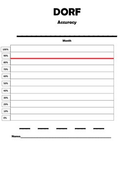 DIBELS Student Tracker DORF 1 accuracy (Oral Reading Fluency 1st grade)
