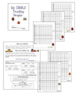 DIBELS- Tracking My Progress (2nd Grade)
