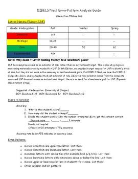 DIBELS Next Error Analysis Guide