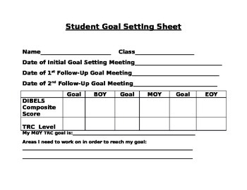 DIBELS/TRC Student Data and Goal Setting Template