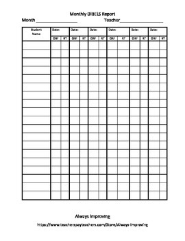DIBLES Monthly Data Sheet ORF and RT