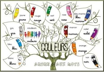 DICTIONNAIRE DE MOTS Francais / French dictionary *Arbres de Mots* PRINTABLES