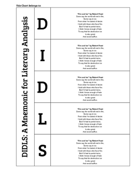 DIDLS Literary Analysis Lesson Plan and Flip Chart Activity