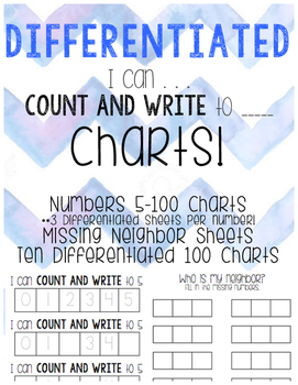 DIFFERENTIATED Count and Write to 100 (starting at 5!)