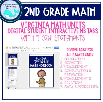 DIGITAL 2nd Grade Math Notebook Learning Target Tabs (VA)