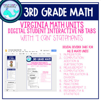 DIGITAL 3rd Grade Math Notebook Learning Target Tabs (VA)