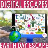 DIGITAL ESCAPE ROOM: Earth Day Theme