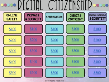 DIGITAL CITIZENSHIP TRIVIA GAME IN POWERPOINT AND GOOGLE SLIDES™