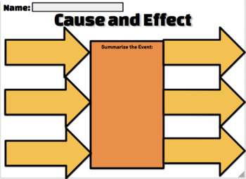 DIGITAL Cause and Effect Graphic Organizer using Google Drawing