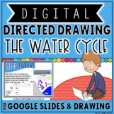 DIGITAL DIRECTED DRAWING IN GOOGLE DRIVE™: THE WATER CYCLE