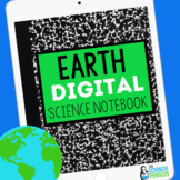 DIGITAL Earth Interactive Science Notebook | Distance Learning