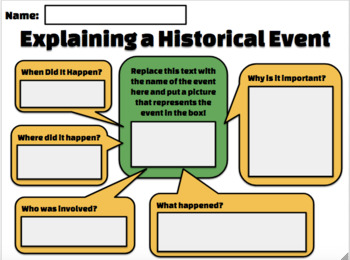 DIGITAL Explaining a Historical Event Graphic Organizer using Google Drawing