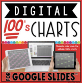 DIGITAL HUNDREDS CHARTS IN GOOGLE SLIDES™