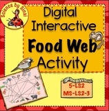 DIGITAL or PRINTABLE INTERACTIVE BUILD A FOOD WEB ACTIVITY Distance Learning