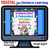DIGITAL Independent and Dependent Variables Activity Task Cards Answer KEY PPT