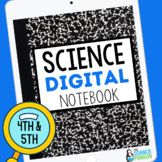 DIGITAL Interactive Science Notebook Bundle | Distance Learning