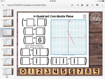DIGITAL Math Tiles: 4-Quadrant Coordinate Plane