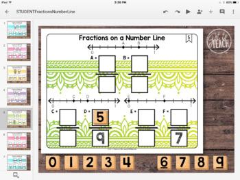 DIGITAL Math Tiles: Fractions on a Number Line