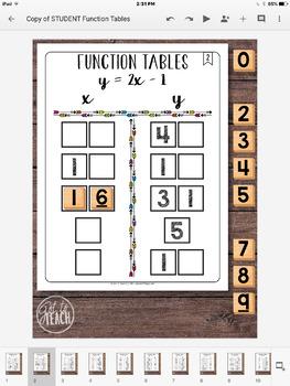 DIGITAL Math Tiles: Function Tables